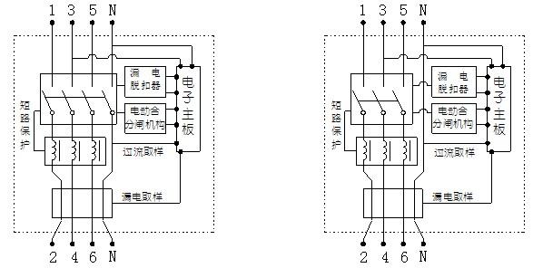 glm30l-400/□□□□剩余电流动作断路器(数码管显示型)